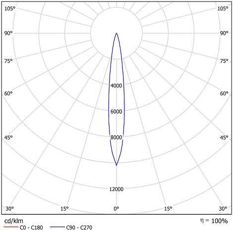 ДСП 02-135-50-К15 диаграмма.jpg