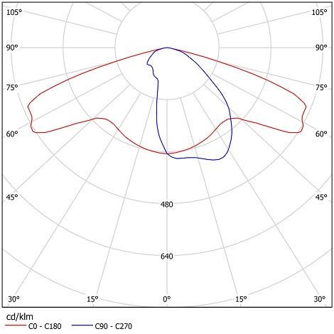 диаграмма ш.jpg