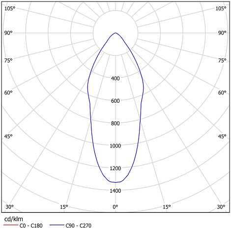 ДСП 02-135-50-К40 диаграмма.jpg
