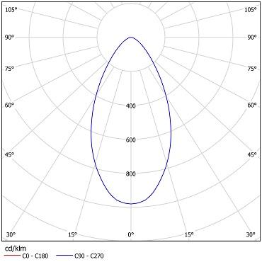 ДСП 02-135-50-Г60 диаграмма.jpg