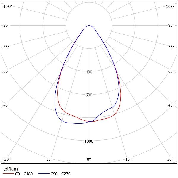 диаграмма г65.jpg